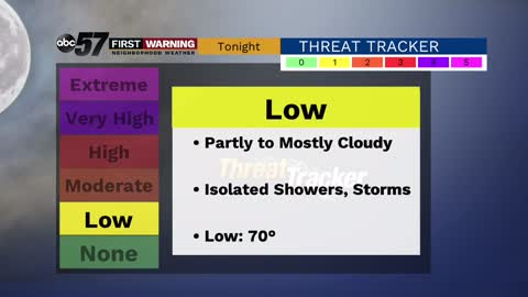 Isolated Monday evening showers and thunderstorms