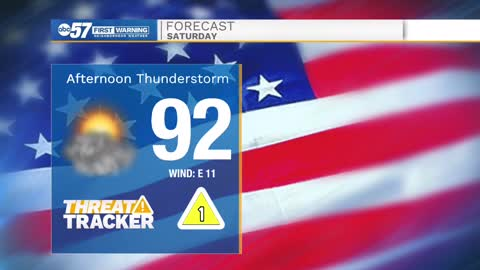 A few Fourth of July showers and thunderstorms