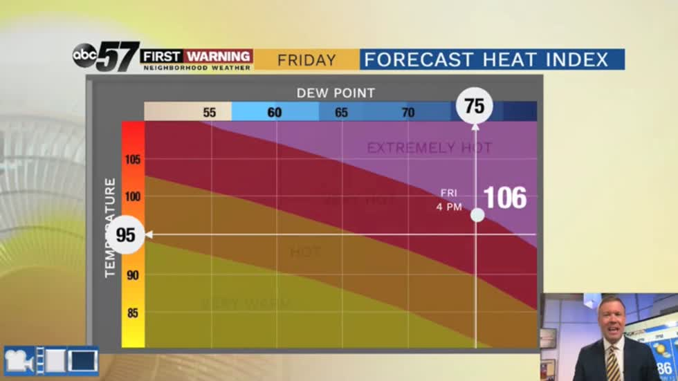 Extreme heat Friday and Saturday