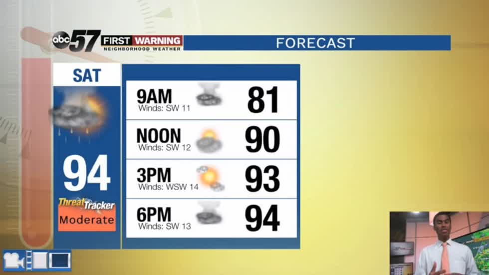 Continued heat today with a storm chance
