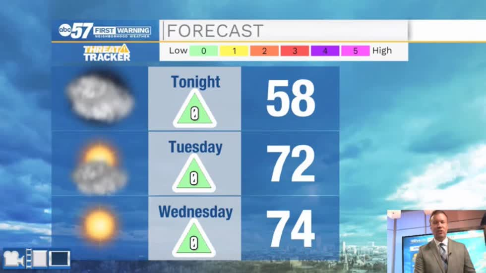 Refreshing: Mild and sunny midweek
