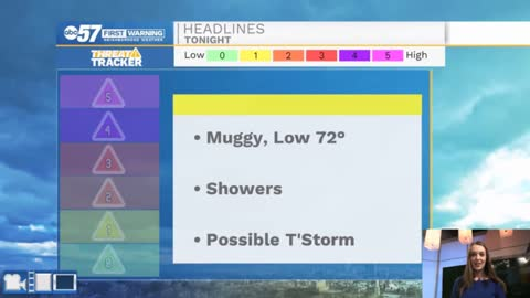 Hot and humid Sunday; thunderstorm chances start tonight