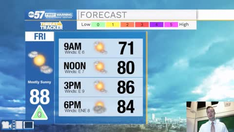 Heat and humidity settle in, Low rain chances this weekend