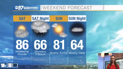 Mostly dry Saturday; shower chances overnight