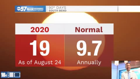 Hot, dry weather continues, hope for rain later this week