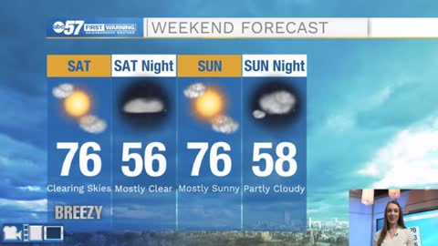 Windy Saturday; mild temperatures this weekend