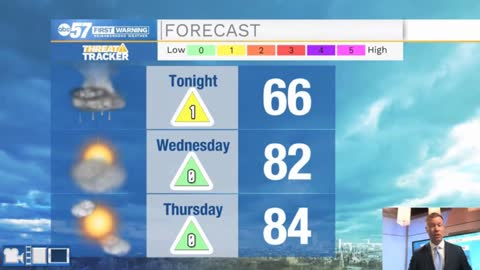 Summer weather midweek, a taste of fall Friday