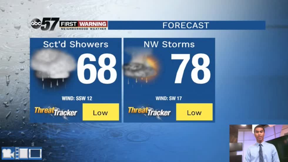Scattered showers and storms tonight into Sunday