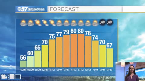Warm Wednesday; rain chances this weekend