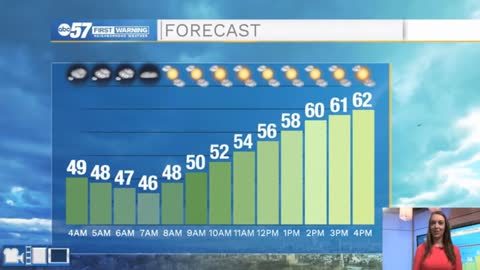 Dry but cool Tuesday; even cooler air on the way