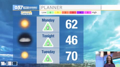 Cool Monday morning; warming this week with sunny skies