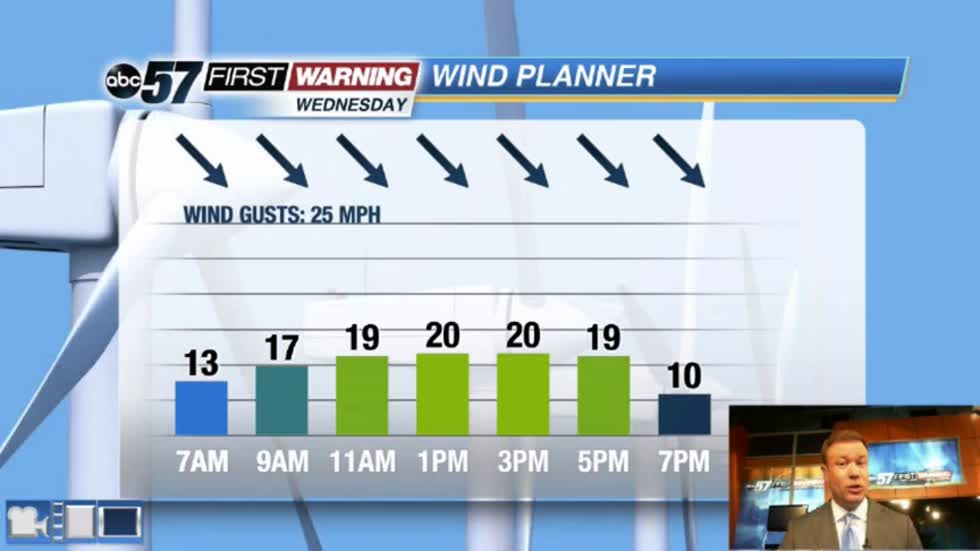 Chilly and breezy Wednesday