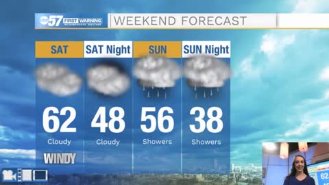 Cool, dry, windy start to weekend; rain Sunday