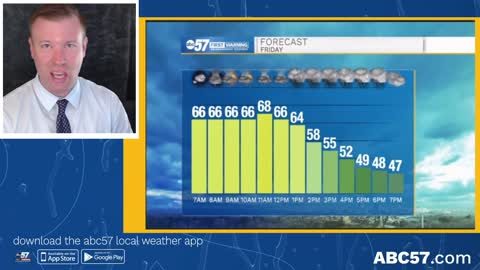 Temperatures crash Friday