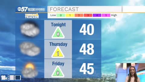 Chance for showers Thursday; cool end to work week
