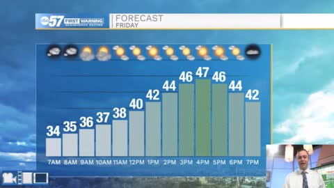 Sunshine returns today, Warmer temperatures for Halloween