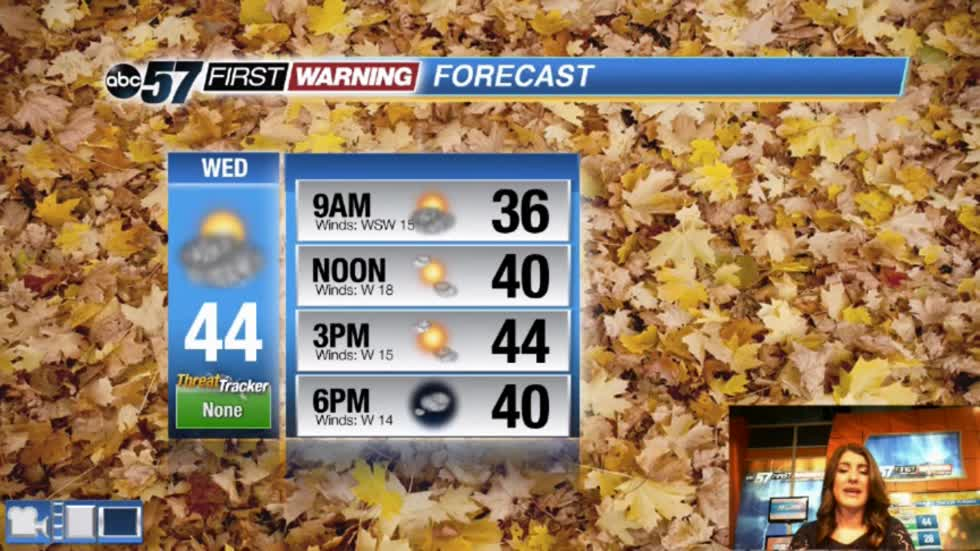 Drier for now but a wintry mix moves in Friday