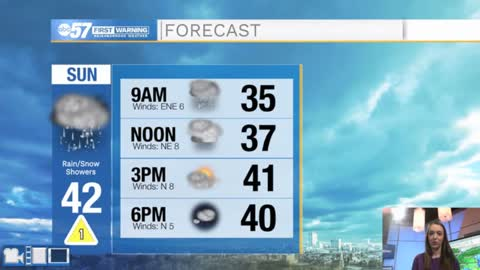 Wintry mix early today, turning to rain by afternoon