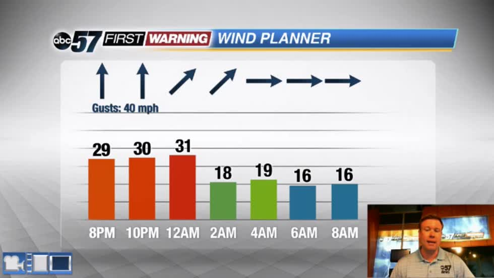 Windy and temperatures tank into Tuesday