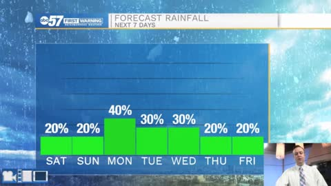 Rain chances increase into next week