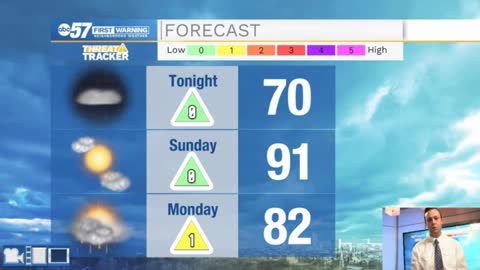 Hot and humid conditions tomorrow, Scattered showers and storms Monday