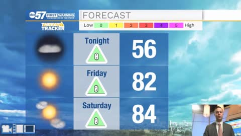 Summer-like heat sticks around heading into the weekend