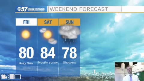 Warm temperatures tomorrow, Rain chances next week