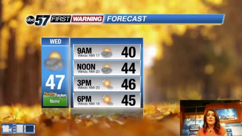 Chilly today; rain chances return Friday