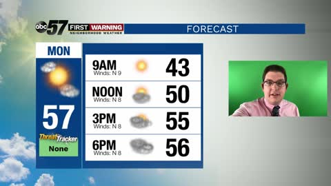 Cool temperatures ahead with showers possible by Tuesday