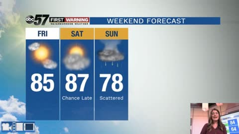 Heat and humidity slowly rise into Saturday