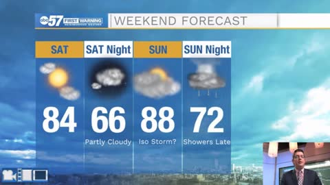 Heat, humidity and rain chances increase this weekend