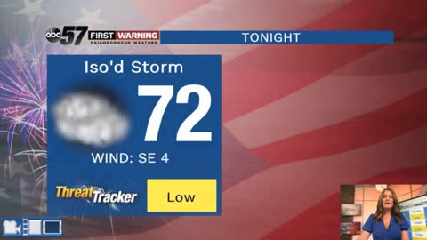 Hot and humid with isolated evening storms