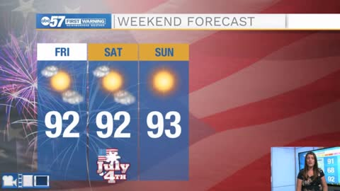 Hot, humid and sunny through the holiday weekend