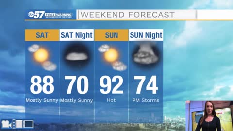 Hot, humid weekend; next chance for storms Sunday evening