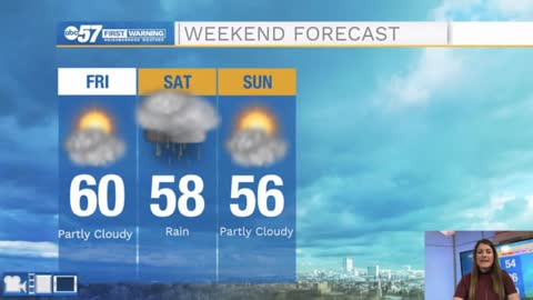 Improving temperatures and rain on Saturday
