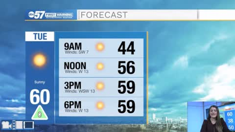 Mild and sunny today but cooler midweek