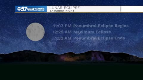 Penumbral Lunar Eclipse this weekend