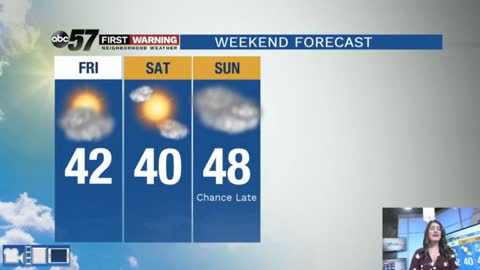 Quiet weekend before rain and snow next week