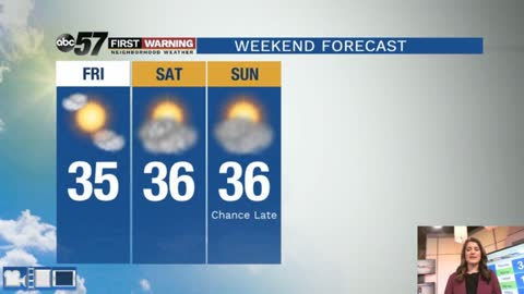 Quieter weather into the weekend