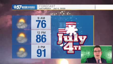 Temperatures staying high for the Fourth of July