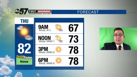 Sunny Thursday before storms return Friday