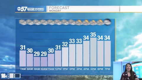 Tracking milder days and more sunshine