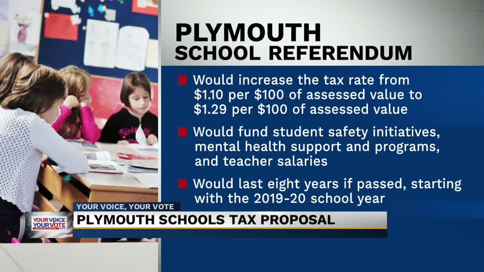 Voters set to vote on Plymouth school referendum