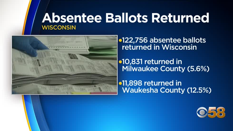 Voting absentee? Election officials advise to turn them in ASAP