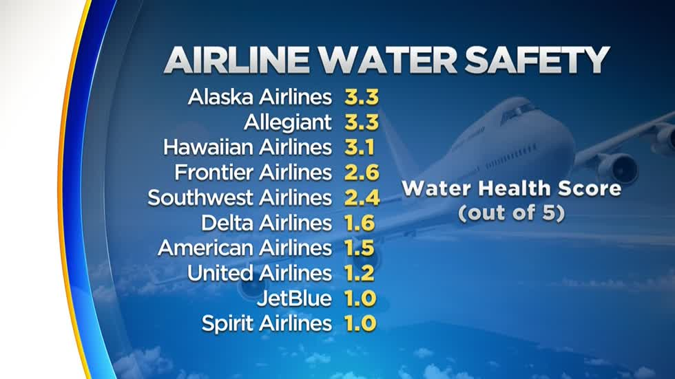 What's in your airline's water? New study ranks water quality