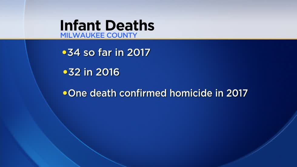 Infant death reported on Milwaukee's north side