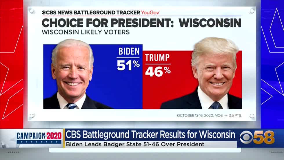 Biden leading Trump in Wisconsin in latest CBS News poll