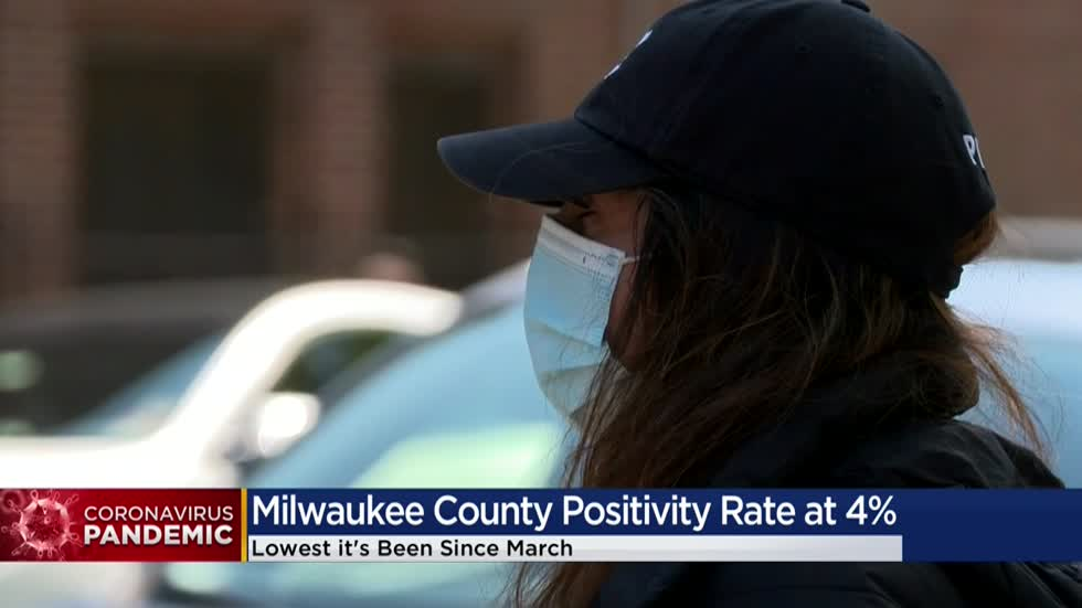 Milwaukee County COVID-19 positive rate falls