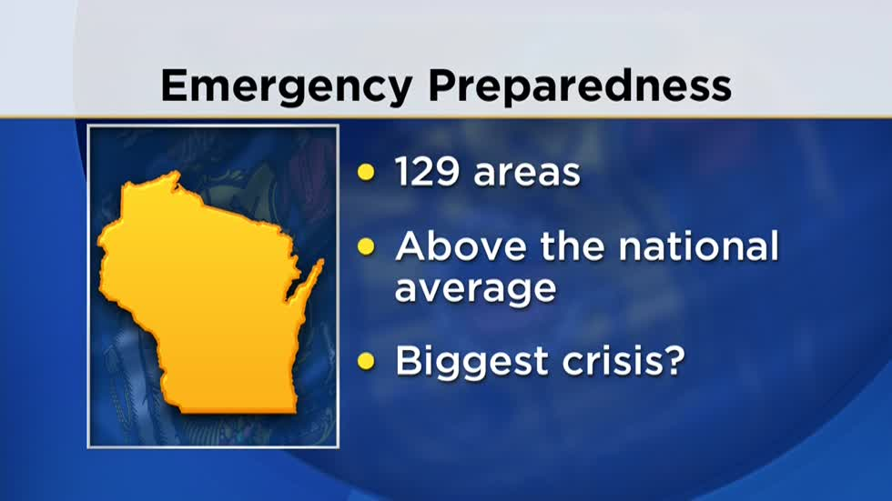 Wisconsin scores above average in ranking of health emergency preparedness