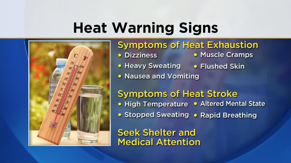 Excessive Heat Warning Friday and Saturday
